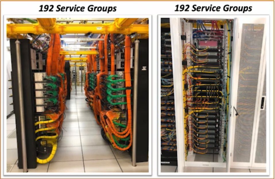 Service groups png