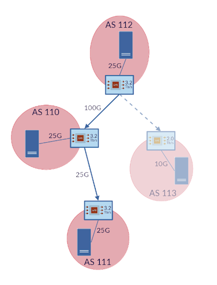 Fig 3 Blog png