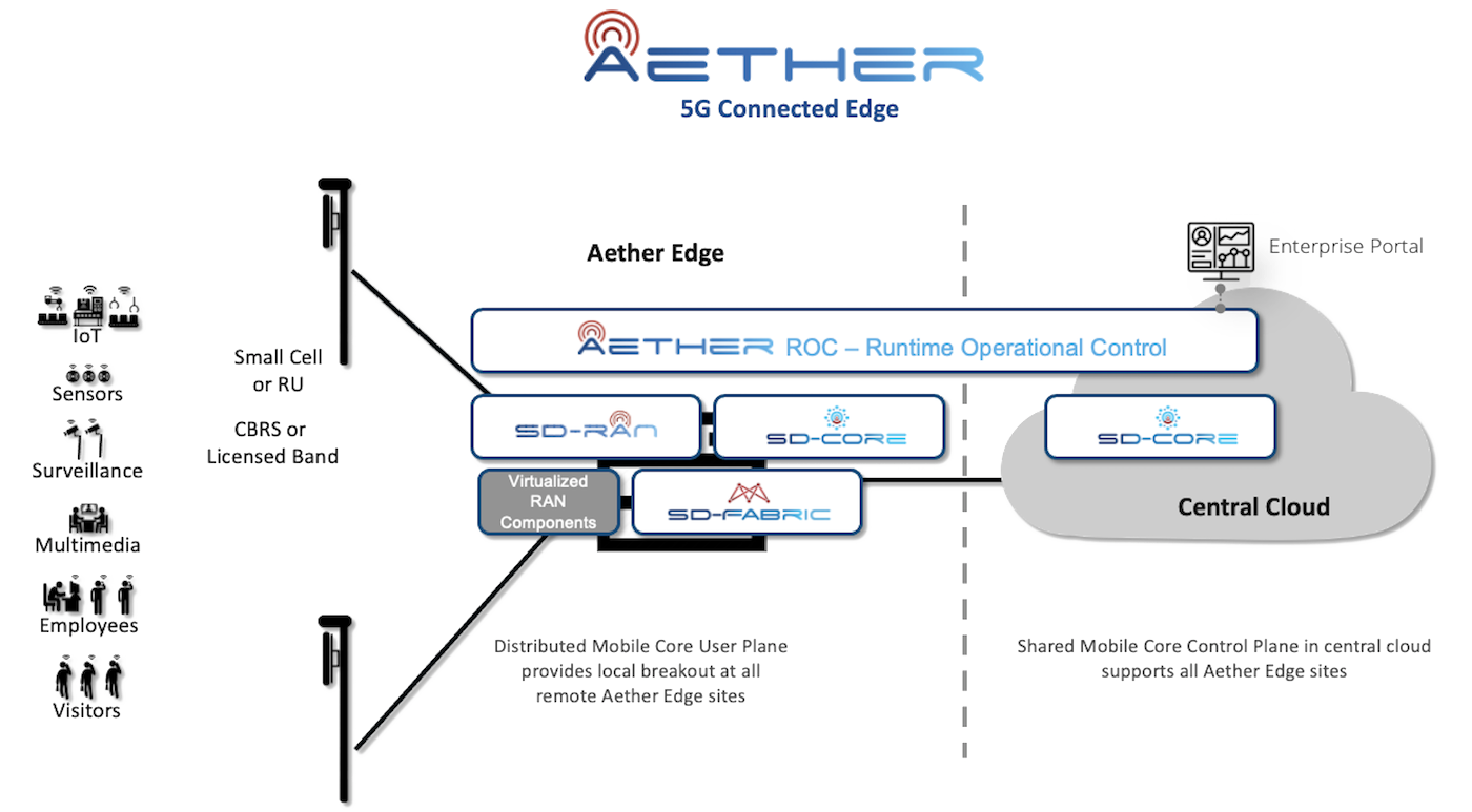 Aether Overview 2 png